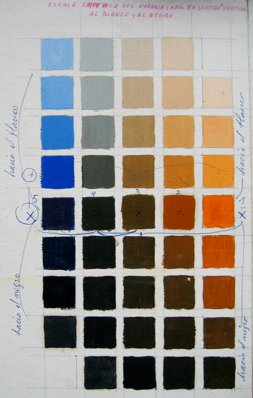 Diy Mixing Colors Causes Of Color