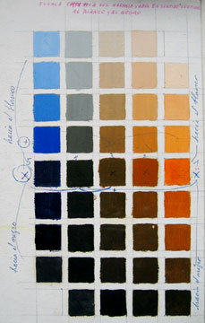 Eolo Pons Notebook Color Scale